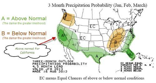 El Nino forecast 2012-2013
