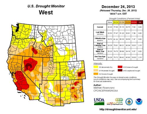 NOAA Drought Map
