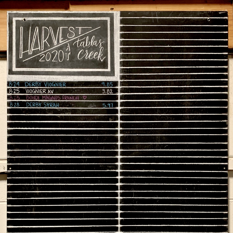 Harvest Chalkboard August 2020